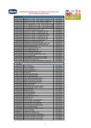 Liste des produits participants à l'offre - Chicco