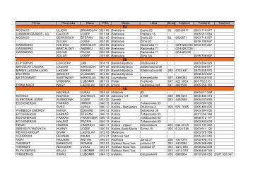 Zoznam servisných partnerov kotlov FERROLI podľa ... - VI Trade sro