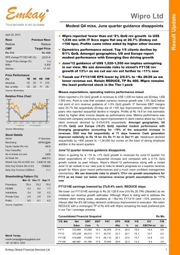 Wipro Q4FY12 Result Update - Emkay Global Financial Services Ltd.