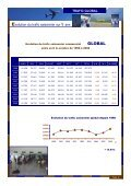 CALVI STATS 2006 V compléte - Aéroport Calvi-Sainte-Catherine - Page 6