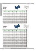 Industrijska armatura - PVF Traders - Page 6