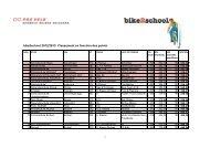 bike2school 2012/2013: Classement en fonction des points