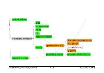 NPRG030 Programování I, 2012/13 1 / 8 19.11.2012 11:14:18 - KSVI