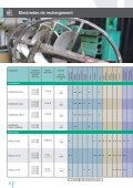 Electrodes de rechargement - The Welding Alloys group - Page 6