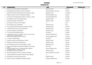 JP Nagar Institute List