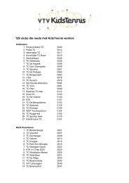 129 clubs die reeds met KidsTennis werken: - Addemar