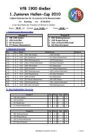 VfB 1900 GieÄen 1.Junioren Hallen-Cup 2010 - SG Ober-Erlenbach