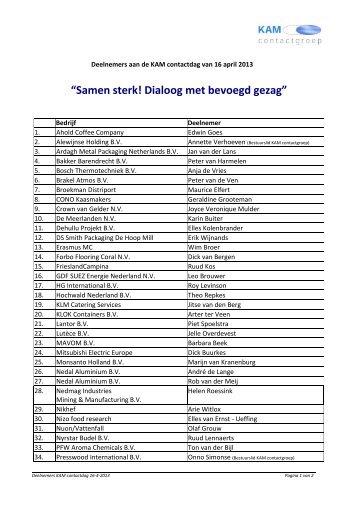 Deelnemerslijst - Kam Contactgroep