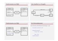 Funktionsweise von LATEX Funktionsweise von LATEX Vom ...