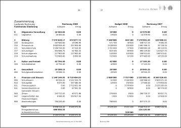 desconto composto pdf horario resultado mega sena da virada 2020