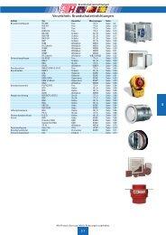 Verzeichnis: Brandschutzeinrichtungen - Felderer