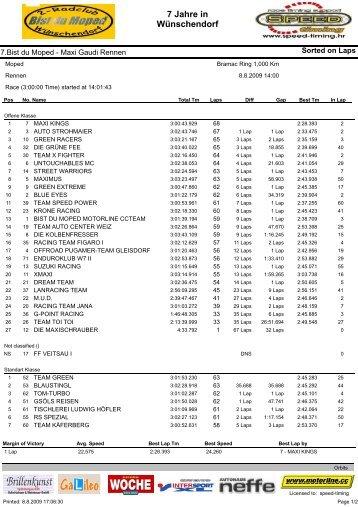 Ergebnisliste 2009 - Standard Klasse - Bist du Moped