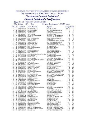 Classement General Individuel General Individual ... - B & N Cycling
