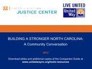 Presentation Slides - United Way of North Carolina