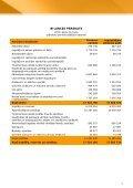 Finanšu rādītāji par 2010.gada 1.ceturksni - Baltikums - Page 3