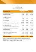 Finanšu rādītāji par 2010.gada 1.ceturksni - Baltikums - Page 5