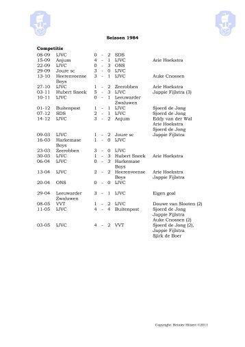 Seizoen 1984 Competitie 08-09 IJVC 0 - 2 SDS 15-09 Anjum 4 - 1 ...