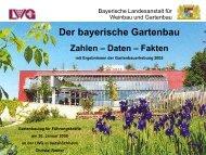 Der bayerische Gartenbau: Zahlen - Daten - Fakten