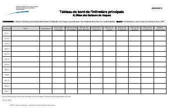 RAPPORT PROJET PILOTE - ANNEXE 8 -TABLEAU ... - Csss-iugs.ca