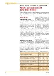 Volaille: consommation record oeufs: bonne demande - Aviforum