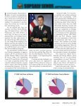 In This Issue... - Supervisor of Salvage and Diving - Page 3