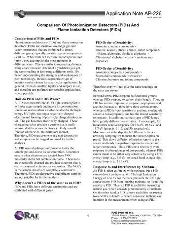 PIDs As HazMat Response Tools