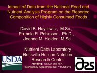 Impact Of Data From The National Food And Nutrient Analysis Pro