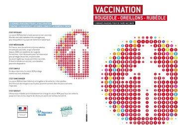 Vaccination - Rougeole-Oreillons-Rubéole - Dépliant - Info rougeole