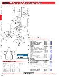 ACCEL SPARK PLUGS NGK SPARK PLUGS ... - Marshall Distributing on