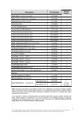 SUPER 5 SERIES 4 CYLINDER ILLUSTRATED PARTS LIST ... - Page 3