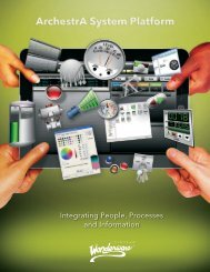 Integrating People, Processes and Information - Invensys