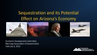 Sequestration and its Potential Effect on Arizona's Economy