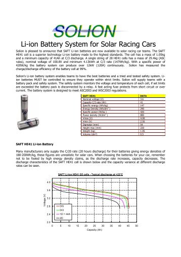 Li-ion Battery System for Solar Racing Cars