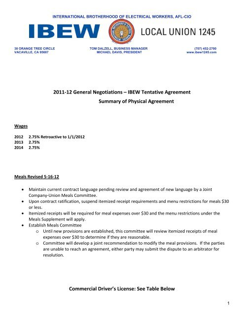 Eira Template - Cover Letter: Apprentice Lineman Cover Letter