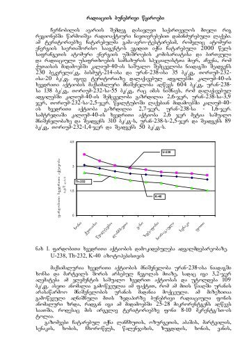 radiaciis bunebrivi wyaroebi Cernobilis avariis ... - momxmarebeli.ge