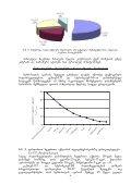 radiaciis bunebrivi wyaroebi Cernobilis avariis ... - momxmarebeli.ge - Page 4