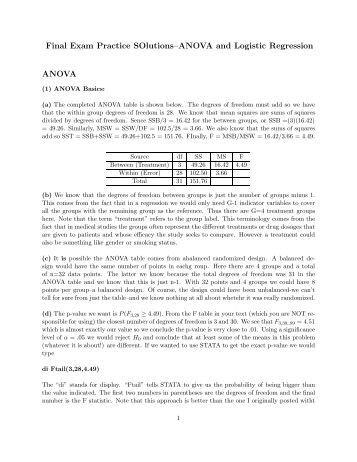 eco 365 final exam essay example