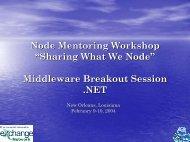 Node Mentoring Workshop - The Exchange Network