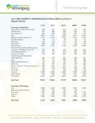 Full-Time University Undergraduate Enrollment by Faculty
