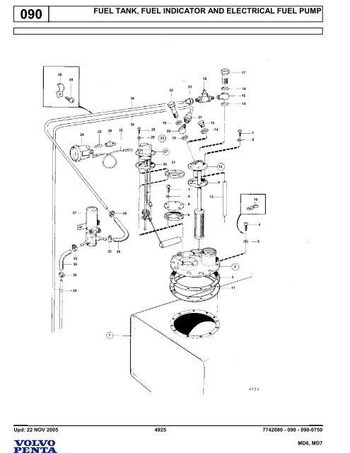 Tank Diagram Pdf