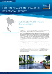 Hua Hin, Cha Am and Pranburi Residential Market 2H 2012 - Colliers