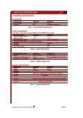 SMART Payout Operations Manual - CiberPay - Page 6