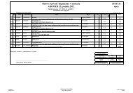 zobacz wyniki zawodów [pdf]