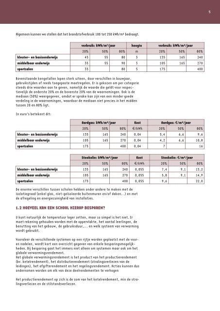 Verwarming - Onderwijs.Vlaanderen.be