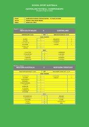 SSA-Football-Results-15U-2014-Day-4