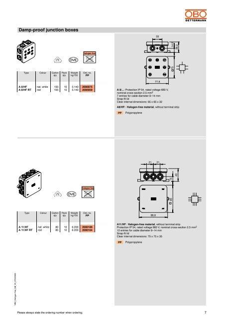 Halogen-free components - getel.gr