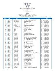 2006 The Houston Classic - Worldwide Auctioneers