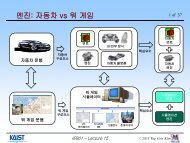 Systems Modeling Simulation Lab. KAIST