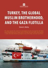 Report of Israeli Think-Tank on the Global Muslim Brotherhood