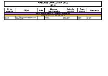Liste des marchés conclus en 2010 - Ville de Loos